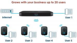 See how Ooma works! Easy, do it yourself set up!